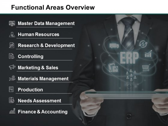 Functional Areas Overview Ppt PowerPoint Presentation Portfolio