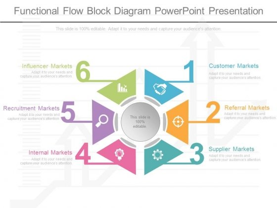Functional Flow Block Diagram Powerpoint Presentation - PowerPoint TemplatesSlide Geeks