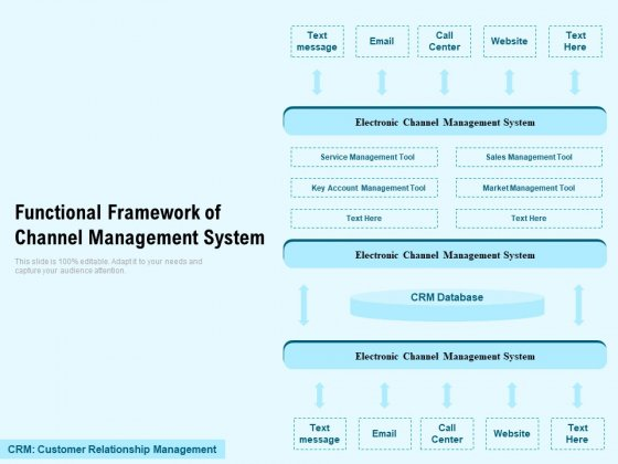 Functional Framework Of Channel Management System Ppt PowerPoint Presentation Pictures Example File