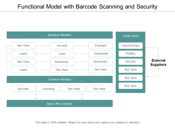 Functional Model With Barcode Scanning And Security Ppt Powerpoint Presentation Layouts Design Ideas
