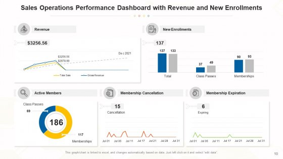 Functions_Dashboard_Performance_Revenue_Ppt_PowerPoint_Presentation_Complete_Deck_With_Slides_Slide_10