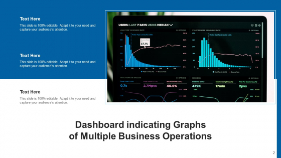 Functions_Dashboard_Performance_Revenue_Ppt_PowerPoint_Presentation_Complete_Deck_With_Slides_Slide_2