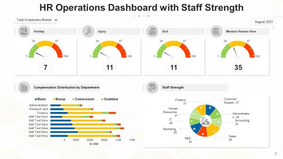 Functions_Dashboard_Performance_Revenue_Ppt_PowerPoint_Presentation_Complete_Deck_With_Slides_Slide_5