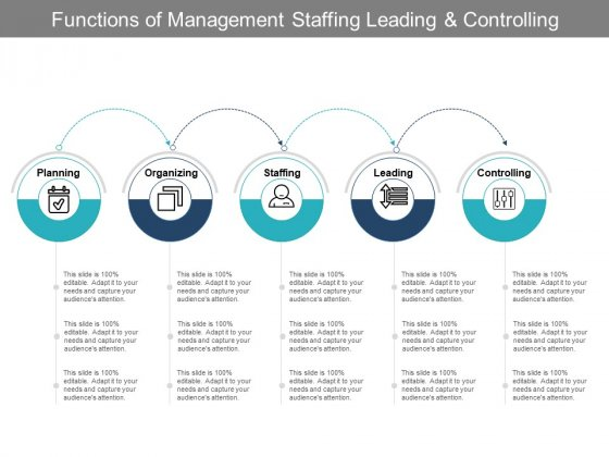 Functions Of Management Staffing Leading And Controlling Ppt PowerPoint Presentation Professional Layouts