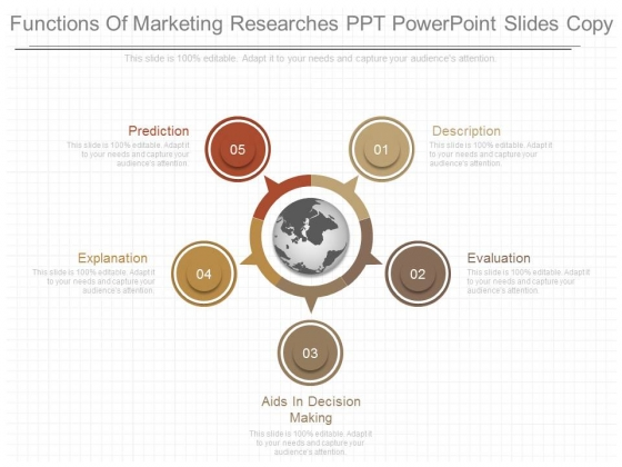Functions Of Marketing Researches Ppt Powerpoint Slides Copy