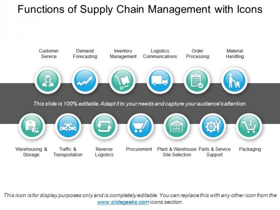 Functions Of Supply Chain Management With Icons Ppt PowerPoint Presentation File Themes
