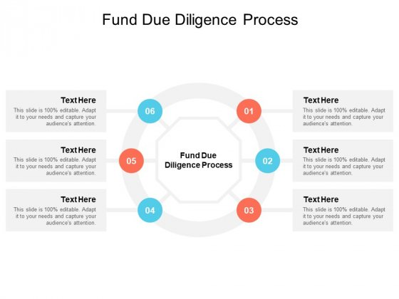 Fund Due Diligence Process Ppt PowerPoint Presentation Summary Aids Cpb