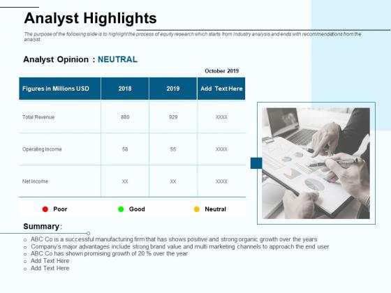 Fund Investment Advisory Statement Analyst Highlights Ppt Slides Gallery PDF