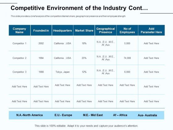Fund_Investment_Advisory_Statement_Competitive_Environment_Of_The_Industry_Cont_Background_PDF_Slide_1