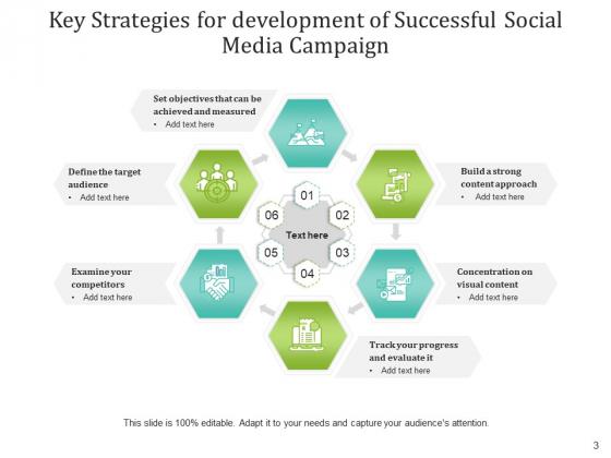 Fundamental_Tactics_Performance_Management_Ppt_PowerPoint_Presentation_Complete_Deck_Slide_3