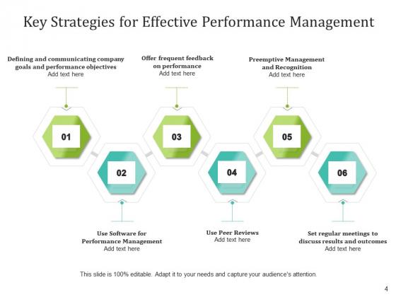 Fundamental_Tactics_Performance_Management_Ppt_PowerPoint_Presentation_Complete_Deck_Slide_4