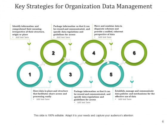 Fundamental_Tactics_Performance_Management_Ppt_PowerPoint_Presentation_Complete_Deck_Slide_6