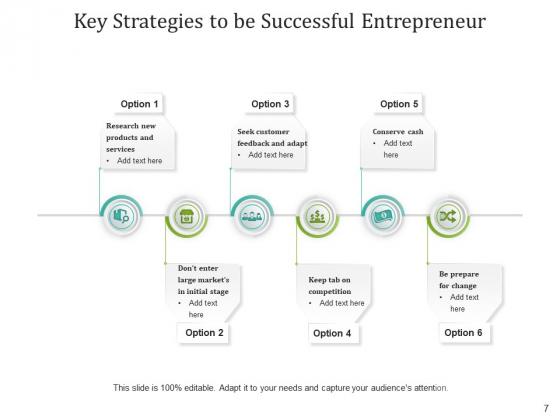 Fundamental_Tactics_Performance_Management_Ppt_PowerPoint_Presentation_Complete_Deck_Slide_7