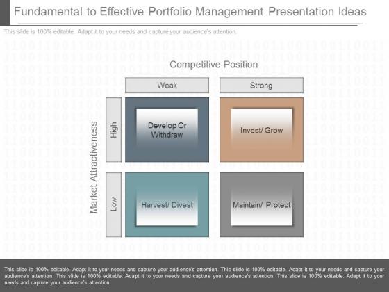 Fundamental To Effective Portfolio Management Presentation Ideas