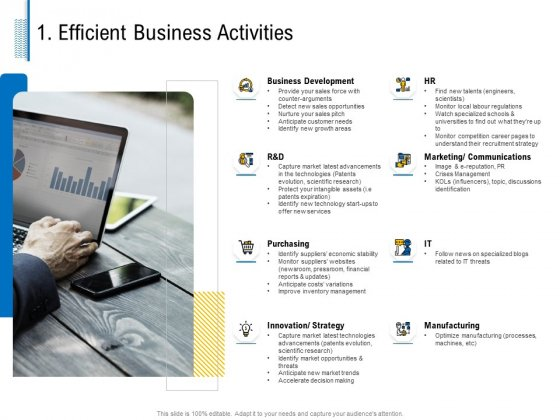 Fundamentals Of Business Organization 1 Efficient Business Activities Ppt Styles Professional PDF