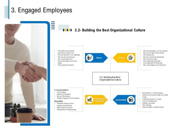 Fundamentals Of Business Organization 3 Engaged Employees Organizational Ppt Show Slides PDF