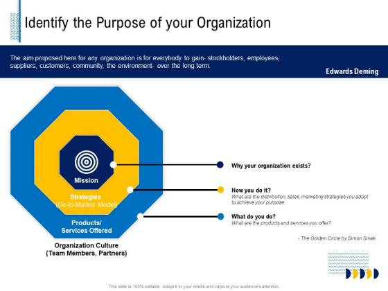 Fundamentals Of Business Organization Identify The Purpose Of Your Organization Ppt Show Design Inspiration PDF