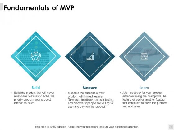 Fundamentals Of Mvp Measure Ppt PowerPoint Presentation Infographics