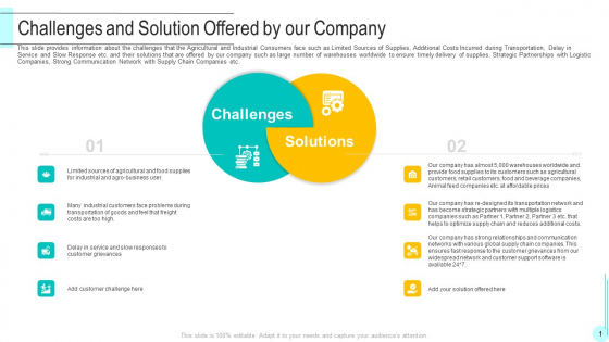 Funding_Deck_To_Obtain_Grant_Facilities_From_Public_Companies_Challenges_And_Solution_Offered_By_Our_Company_Download_PDF_Slide_1