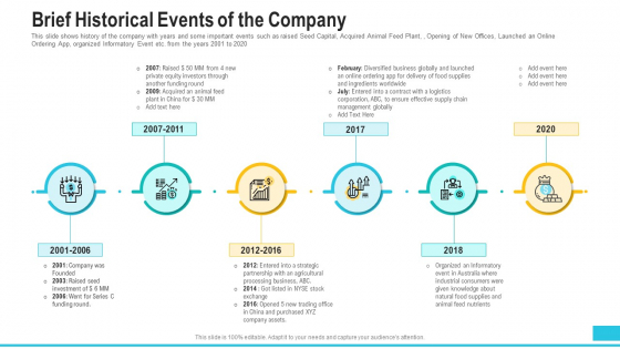 Funding Deck To Procure Funds From Public Enterprises Brief Historical Events Of The Company Summary PDF