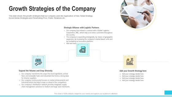 Funding Deck To Procure Funds From Public Enterprises Growth Strategies Of The Company Icons PDF