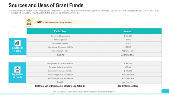 Funding Deck To Procure Funds From Public Enterprises Sources And Uses Of Grant Funds Rules PDF