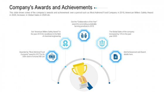 Funding_Deck_To_Raise_Grant_Funds_From_Public_Organizations_Companys_Awards_And_Achievements_Background_PDF_Slide_1