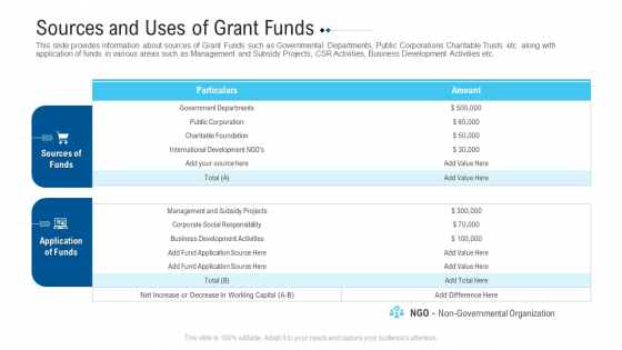 Funding Deck To Raise Grant Funds From Public Organizations Sources And Uses Of Grant Funds Demonstration PDF
