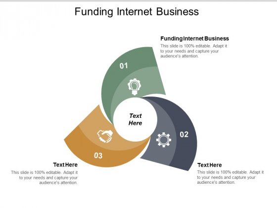 Funding Internet Business Ppt PowerPoint Presentation Slides Show Cpb