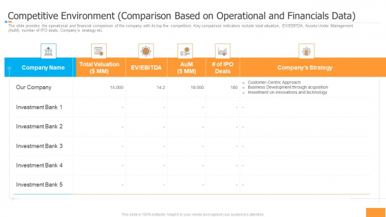 Funding Pitch Book Outline Competitive Environment Comparison Based On Operational And Financials Data Portrait PDF
