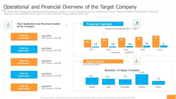 Funding Pitch Book Outline Operational And Financial Overview Of The Target Company Portrait PDF