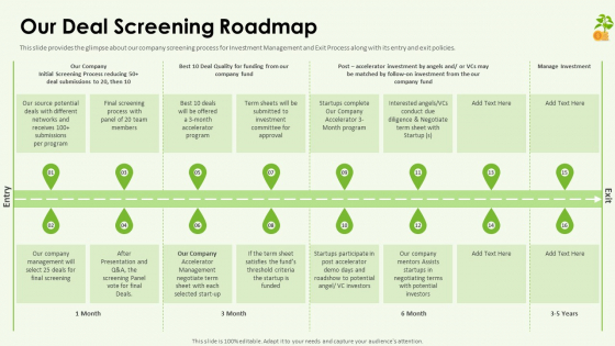 Funding Pitch Deck Our Deal Screening Roadmap Ppt File Maker PDF