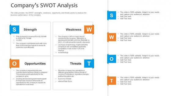 Funding Pitch To Raise Funds From PE Companys SWOT Analysis Mockup PDF