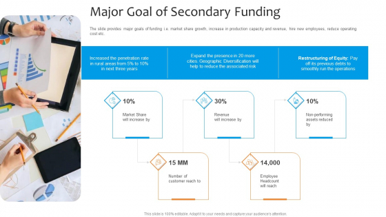 Funding Pitch To Raise Funds From PE Major Goal Of Secondary Funding Background PDF