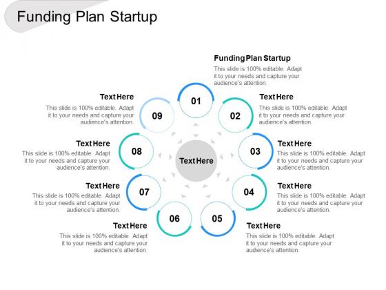 Funding Plan Startup Ppt PowerPoint Presentation Slides Download Cpb