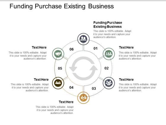 Funding Purchase Existing Business Ppt PowerPoint Presentation Portfolio Example File Cpb