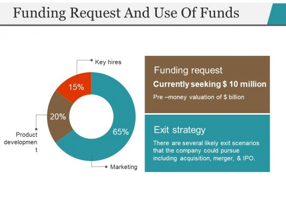 Funding Request And Use Of Funds Template 1 Ppt PowerPoint Presentation Icon Background
