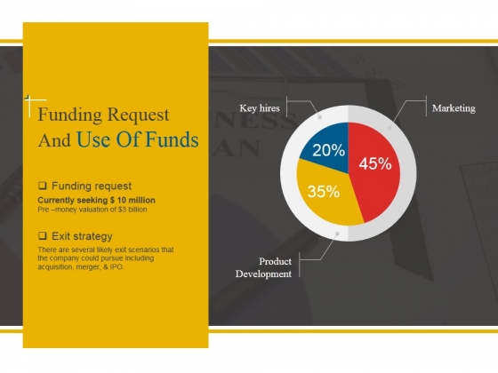 Funding Request And Use Of Funds Template 2 Ppt PowerPoint Presentation Styles Clipart Images