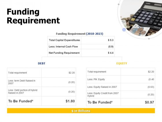 Funding Requirement Ppt PowerPoint Presentation Gallery Elements