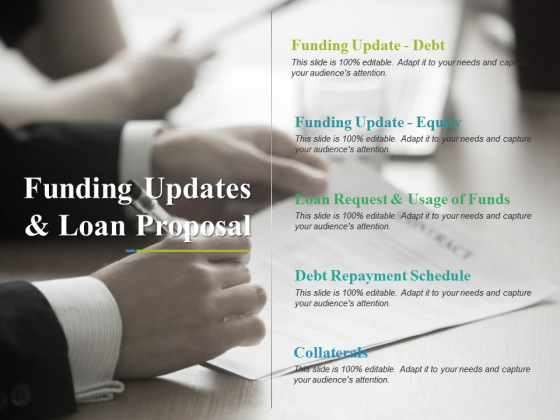Funding Updates And Loan Proposal Ppt PowerPoint Presentation Layouts Clipart Images
