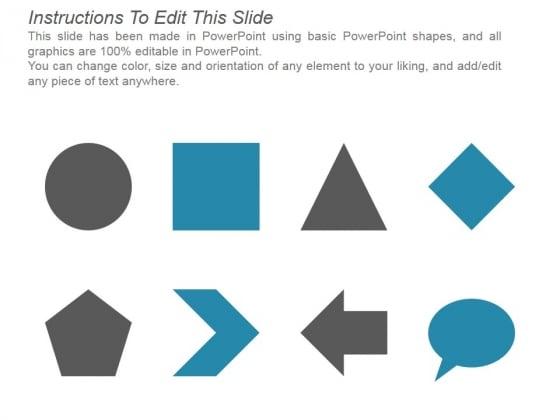 Funding_Updates_Equity_Ppt_PowerPoint_Presentation_Infographic_Template_Portfolio_Slide_2