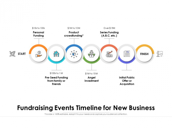 Fundraising Events Timeline For New Business Ppt PowerPoint Presentation Gallery Clipart Images PDF
