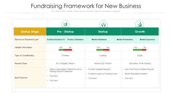 Fundraising Framework For New Business Ppt PowerPoint Presentation Gallery Graphics Example PDF