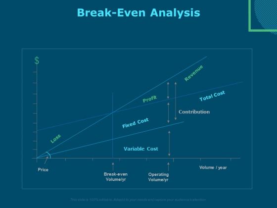 Funds For Startups Break Even Analysis Ppt Inspiration Graphics Design PDF