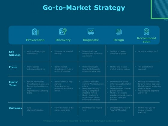 Funds For Startups Go To Market Strategy Ppt Infographics Outfit PDF