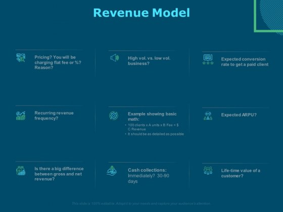 Funds For Startups Revenue Model Ppt Pictures Graphics Download PDF