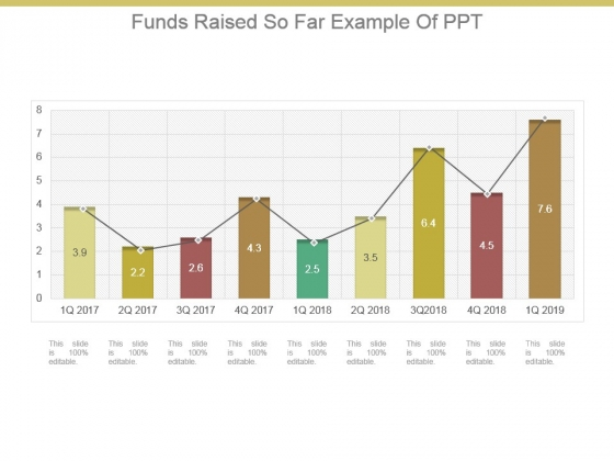 Funds Raised So Far Example Of Ppt