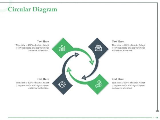 Funds Requisite Evaluation Circular Diagram Pictures PDF