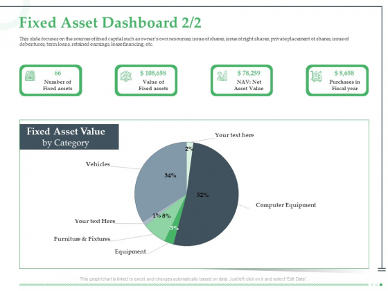 Funds Requisite Evaluation Fixed Asset Dashboard Brochure Demonstration PDF