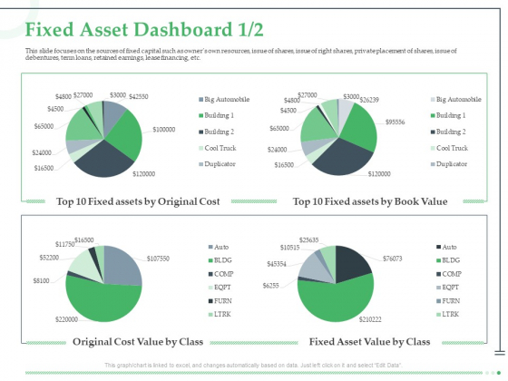 Funds Requisite Evaluation Fixed Asset Dashboard Cost Elements PDF
